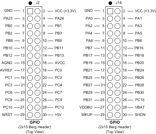 electrum user interfaces  connectors  and