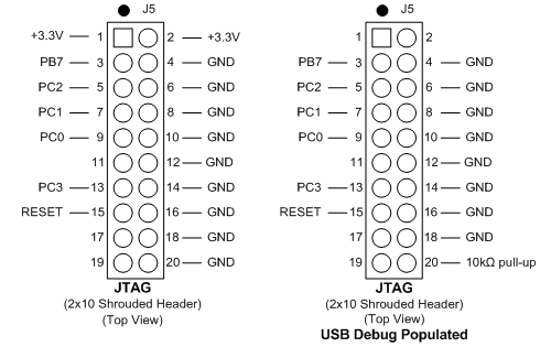 eagle user interfaces  connectors  and jumpers