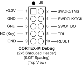Ide Usb Connector on displayport cable wiring diagram