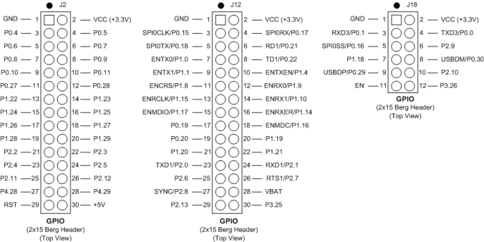 lincoln user interfaces  connectors  and jumpers